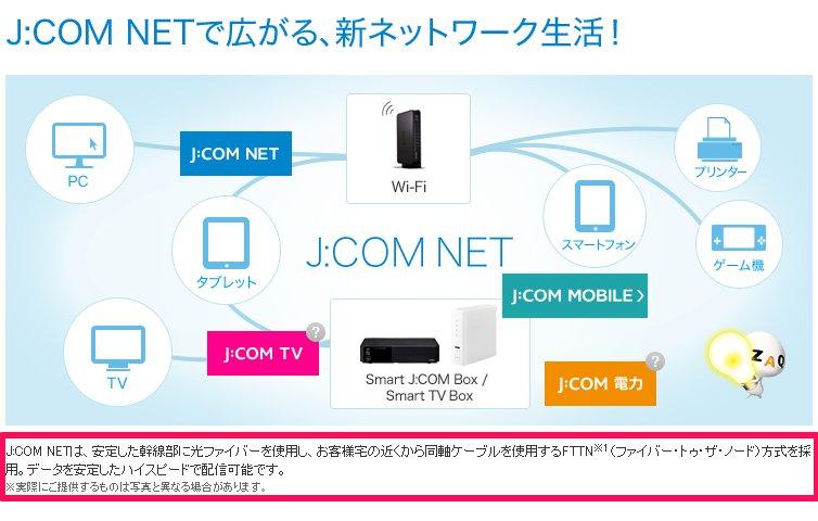 J:COM NETサービス説明