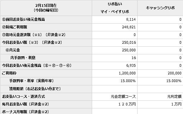 2ヶ月目支払い金利手数料(画面キャプチャー)