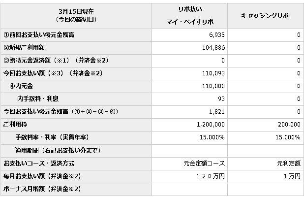 3ヶ月目支払い金利手数料(画面キャプチャー)