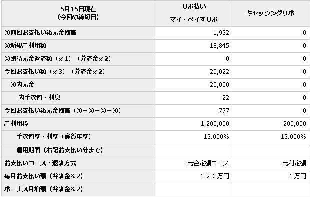 5ヶ月目支払い金利手数料(画面キャプチャー)