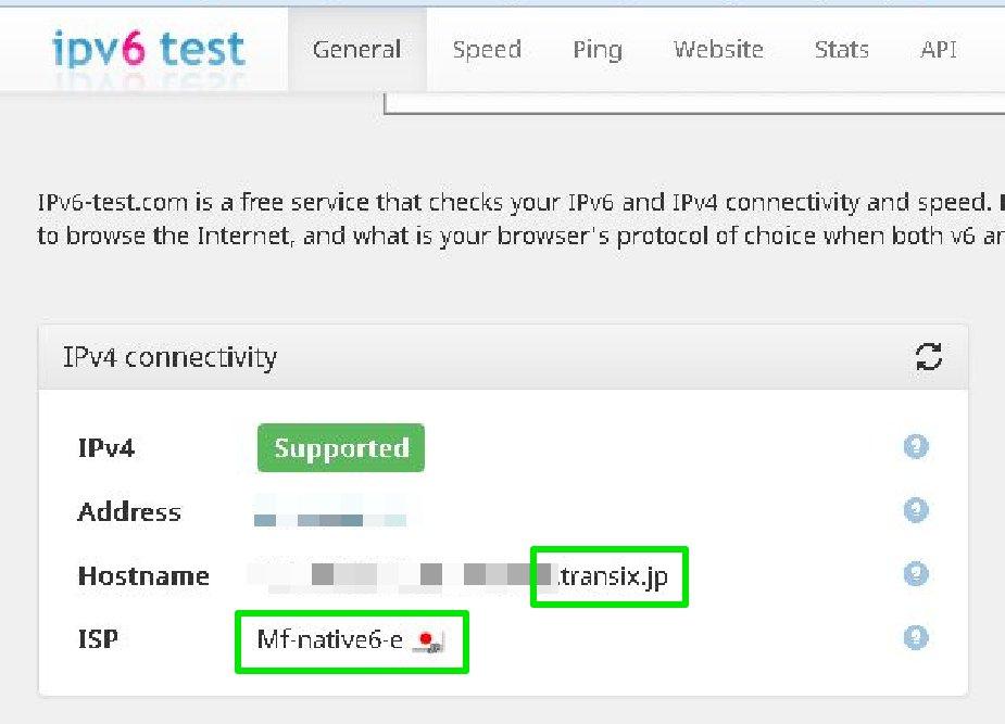 IPv6テストページ