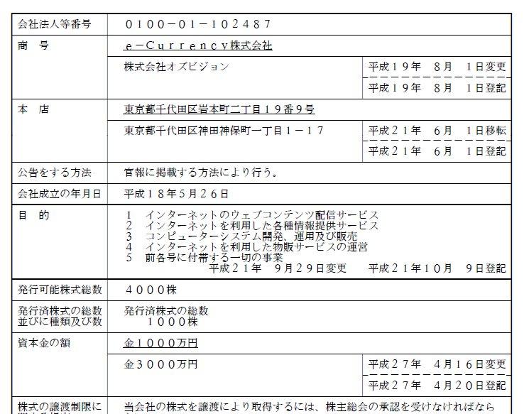 オズビジョンの法人登記簿