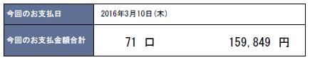 2016年3月支払い:159,849円