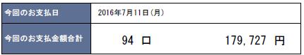 2016年7月支払い:179,727円
