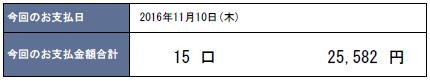 2016年11月支払い:25,582円
