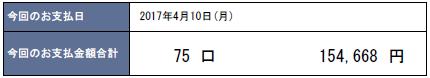 2017年4月支払い:154,668円
