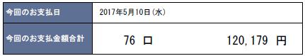 2017年5月支払い:120,179円