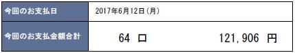 2017年6月支払い:121,906円
