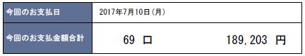 2017年7月支払い:189,203円