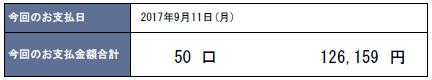 2017年9月支払い:126,159円