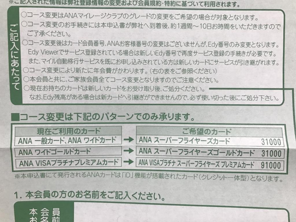 ANAスーパーフライヤーズコース変更申込書